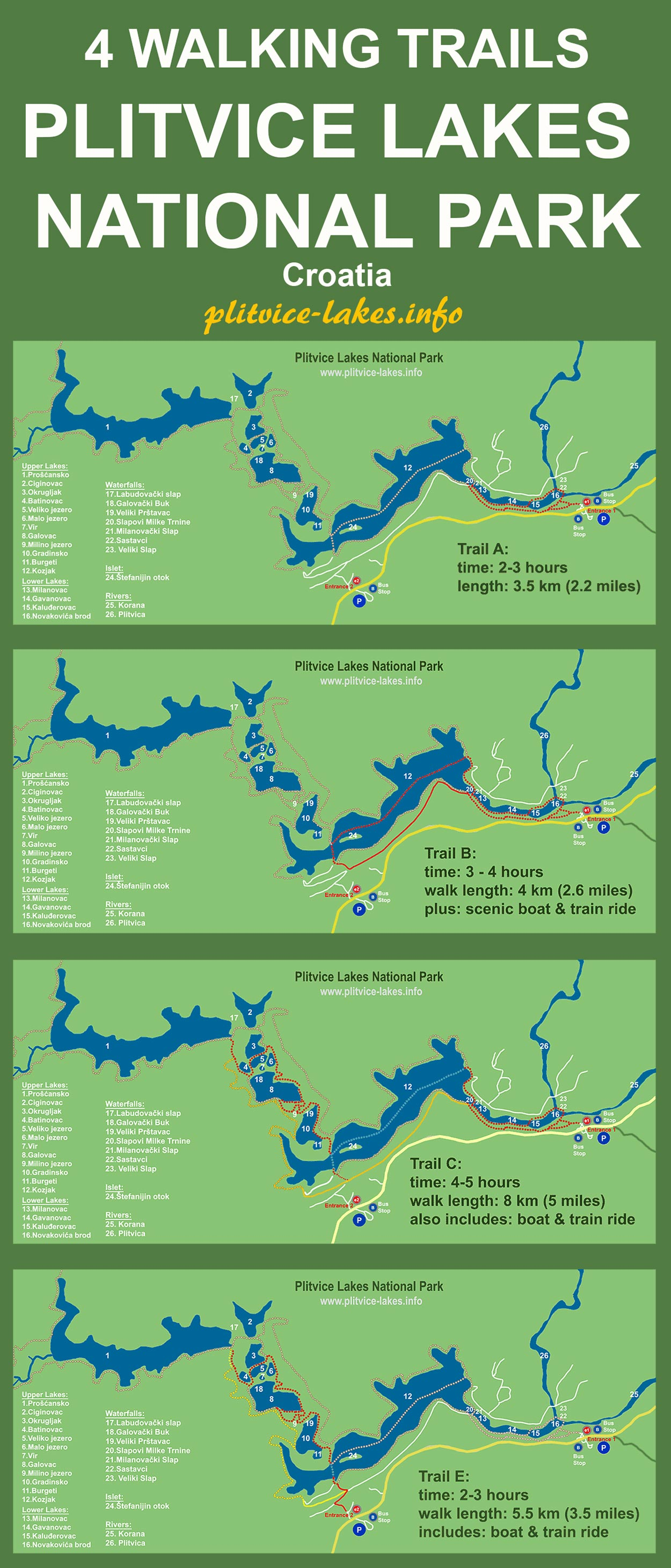 Map Of Four Walking Trails In Plitvice Lakes Plitvice Lakes Info